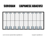 Soroban Japanese Abacus / Soroban Poster for a classroom teaching Mundo Math.