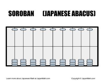Soroban Japanese Abacus / Soroban Poster for a classroom teaching Mundo Math.
