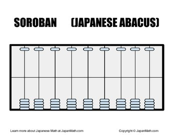 Soroban Japanese Abacus Poster for a classroom teaching Ja