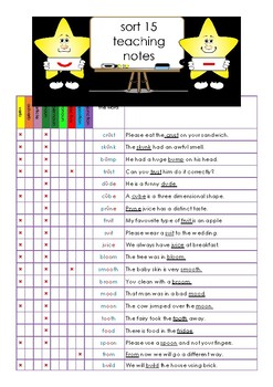 Sort 15 -The guided spelling lesson and spelling activities.