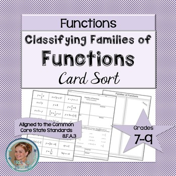 Families of Functions Card Sort and Worksheet