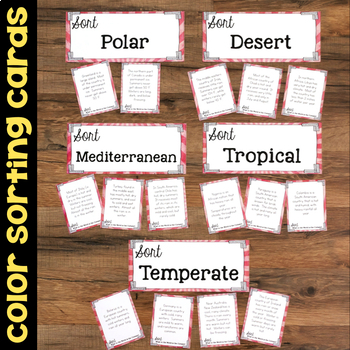 Sort Climate Zones - Weather & Climate Science Station