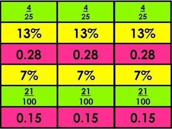 Sort It Out! Fractions, Decimals, and Percents