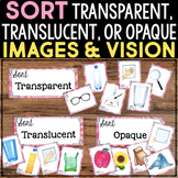 Sort Transparent, Translucent, Opaque - Images and Vision Properties of Light