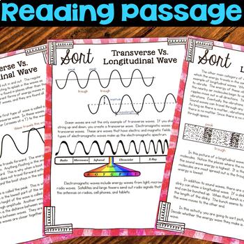 Sort Transverse and Longitudinal Waves - Wave Properties Science Station