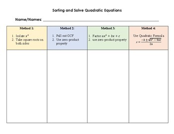 Sort and Solve Different Types of Quadratic Equations(differentiated practice)