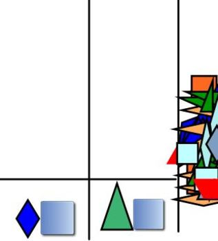 Sort and count shapes