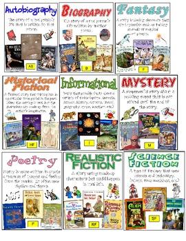 Sort children's literature by genre (APA)