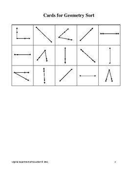 Sort for Lines, Rays, and Segments
