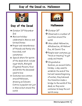 Sort it Out: Halloween vs. Day of the Dead