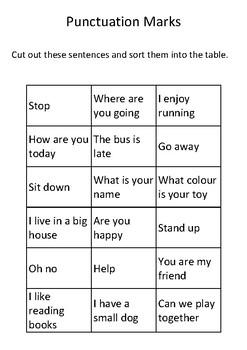 Sort the Sentences - punctuation