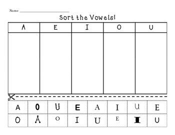 Sort the Vowels- Letter Recognition
