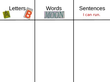 Sorting Letters, Words and Sentences