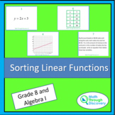Sorting Linear Functions