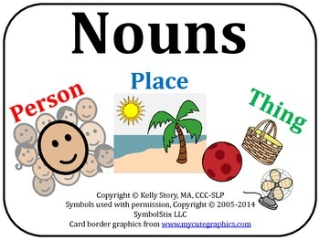 Sorting Nouns: Person, Place, or Thing?