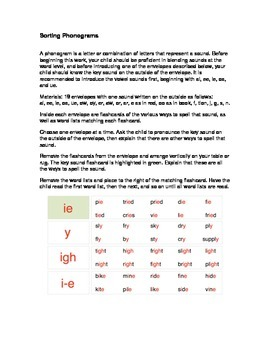Sorting Phonograms