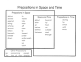 Sorting Prepositions by Time and Space  (Poster/Graphic Or