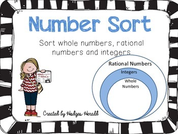 Sorting Real Numbers