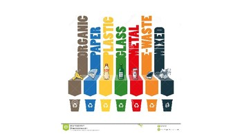 Sorting Recycling Vocational Task Activity
