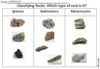 Sorting Rocks