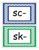 Sorting S Blends with Word Help