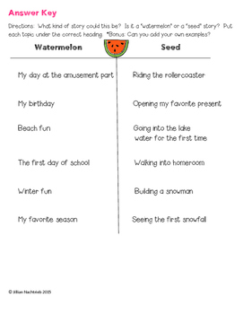 Sorting Seed and Watermelon Stories