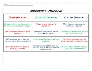 Sorting Sentences