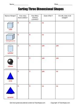 Sorting Three Dimensional Shapes