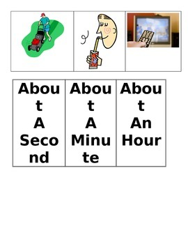 Sorting Time to the Hour, Minute, and Second