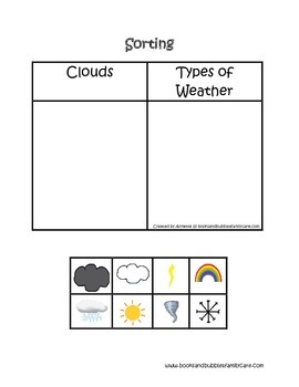 Sorting Weather Elements