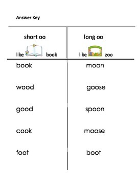 Sorting short and long oo words