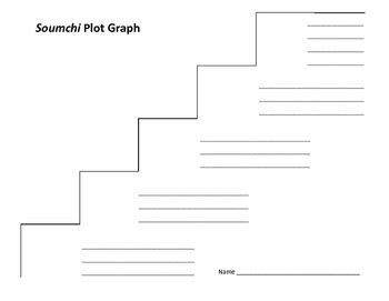 Soumchi Plot Graph - Amos Oz