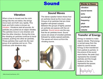 Sound - A Fourth Grade SMARTBoard Introduction