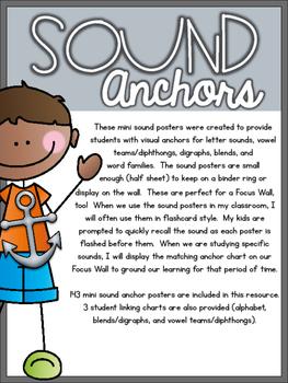 Sound Anchor Charts
