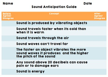 Sound Anticipation Guide