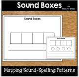 Sound Boxes Science of Reading Activity
