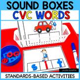 Sound Boxes Short Vowels CVC