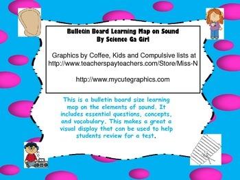 Sound Bulletin Board