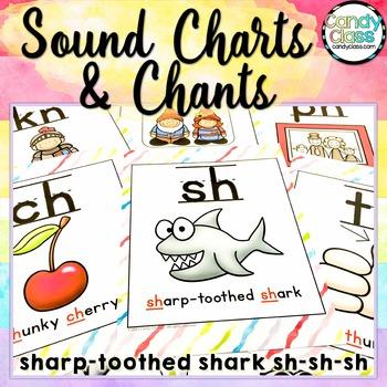 Phonics Posters with Chants Bundle for Phonemic Awareness & Phonics Activities