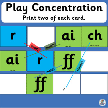 These Phonics Sound Cards will complement programs like Jolly Phonics! (SASSOON)
