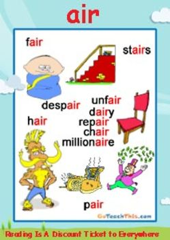 Sound Chart - A Phonics Chart for the 'air' Word List