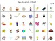 Sound Chart - Digraphs/Diphthongs Quick Reference