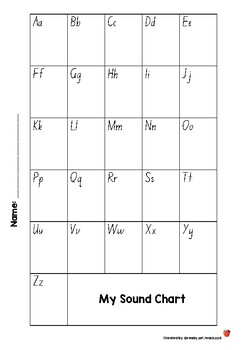 Sound Chart (NSW Foundation Font)