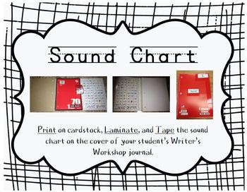 Sound Chart for Journal