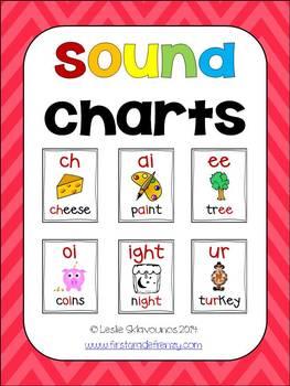 Sound Charts