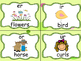 Sound Check Anchor Charts R-controlled Vowels