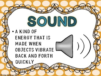 Sound Classroom Posters