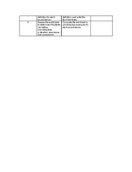 Sound Devices Lesson Plan with Stations