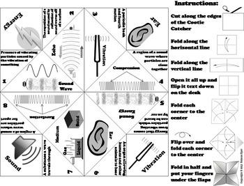 Sound Energy Activity