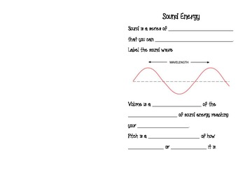 Sound Energy Notes